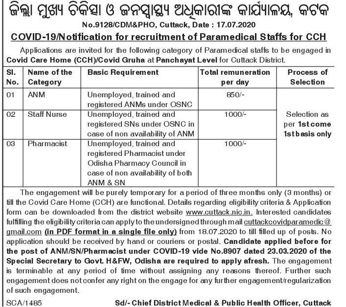 Cuttack CDMO Office Recruitment 2020 – Jobs in Odisha