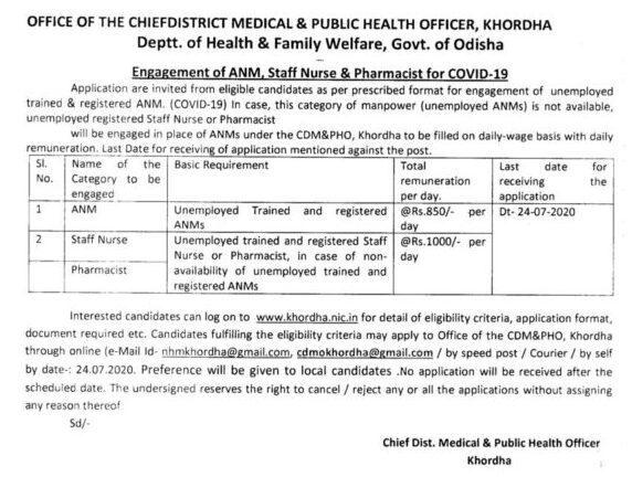 Khordha CDMO Office Recruitment 2020