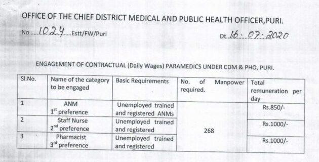 Puri CDMO Office Recruitment 2020
