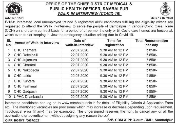 Sambalpur CDMO Office Recruitment 2020